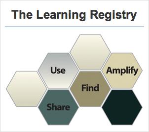 1111-learning-registry